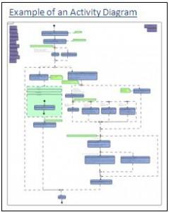 Exampleofactivitydiagram